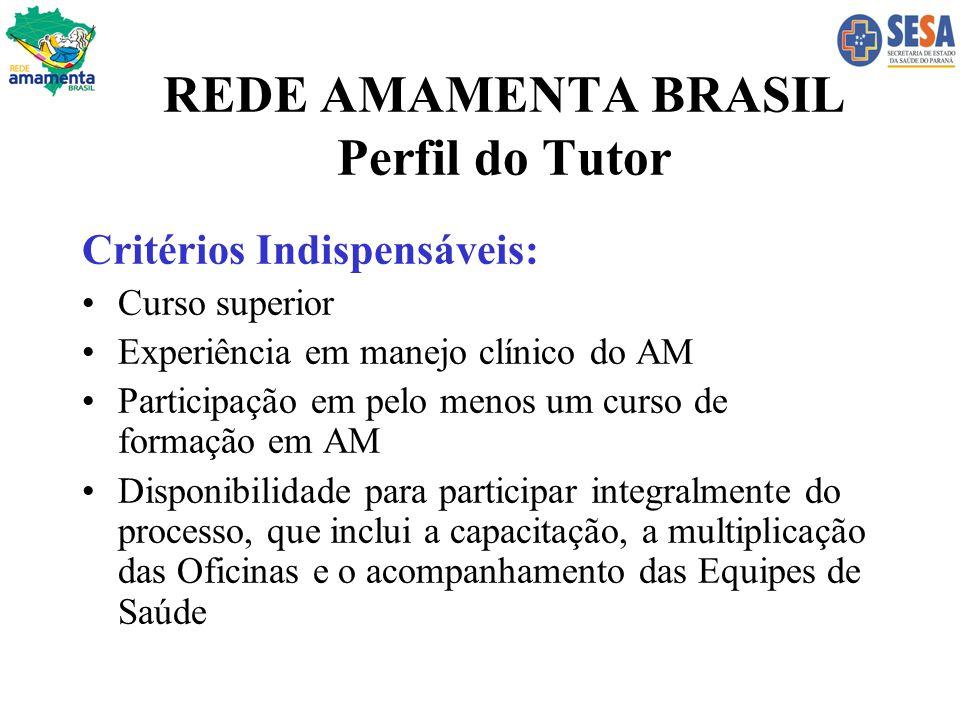 REDE AMAMENTA BRASIL Perfil do Tutor