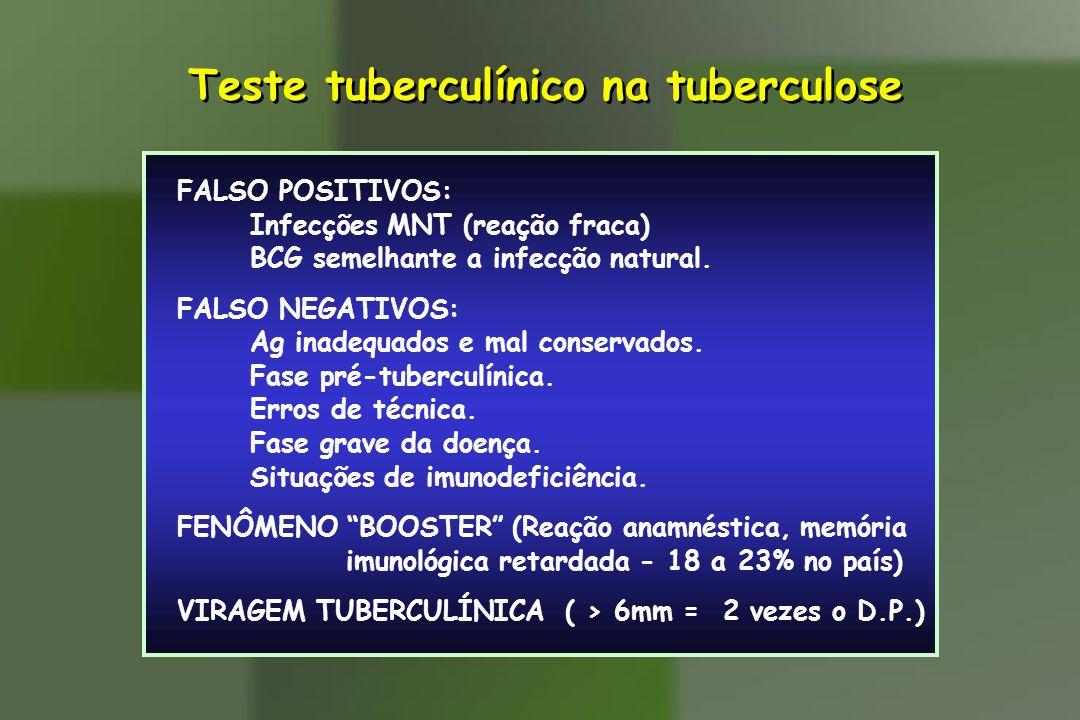 Teste tuberculínico na tuberculose