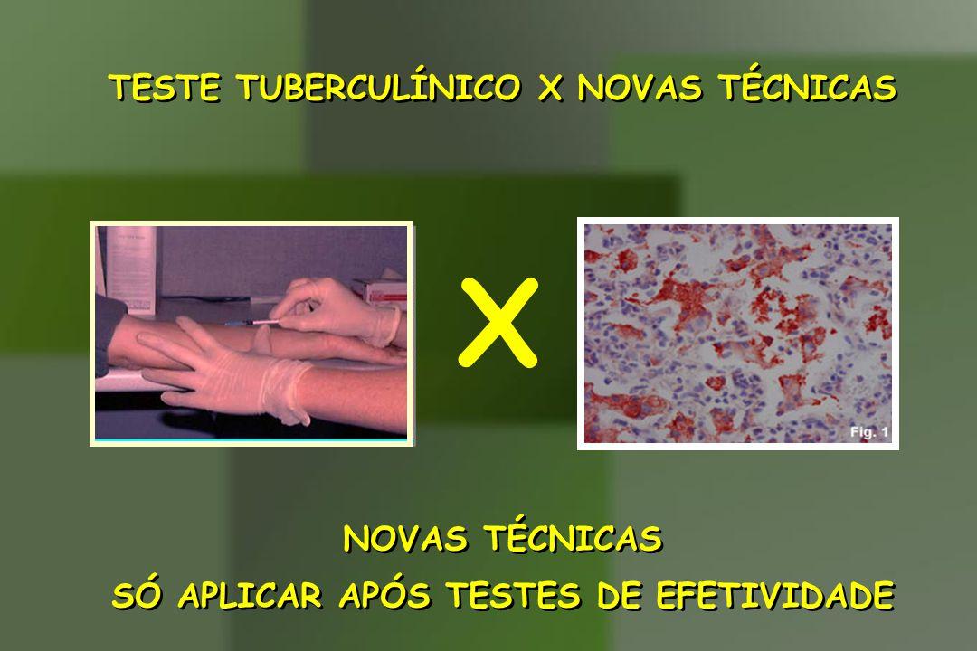 X TESTE TUBERCULÍNICO X NOVAS TÉCNICAS NOVAS TÉCNICAS