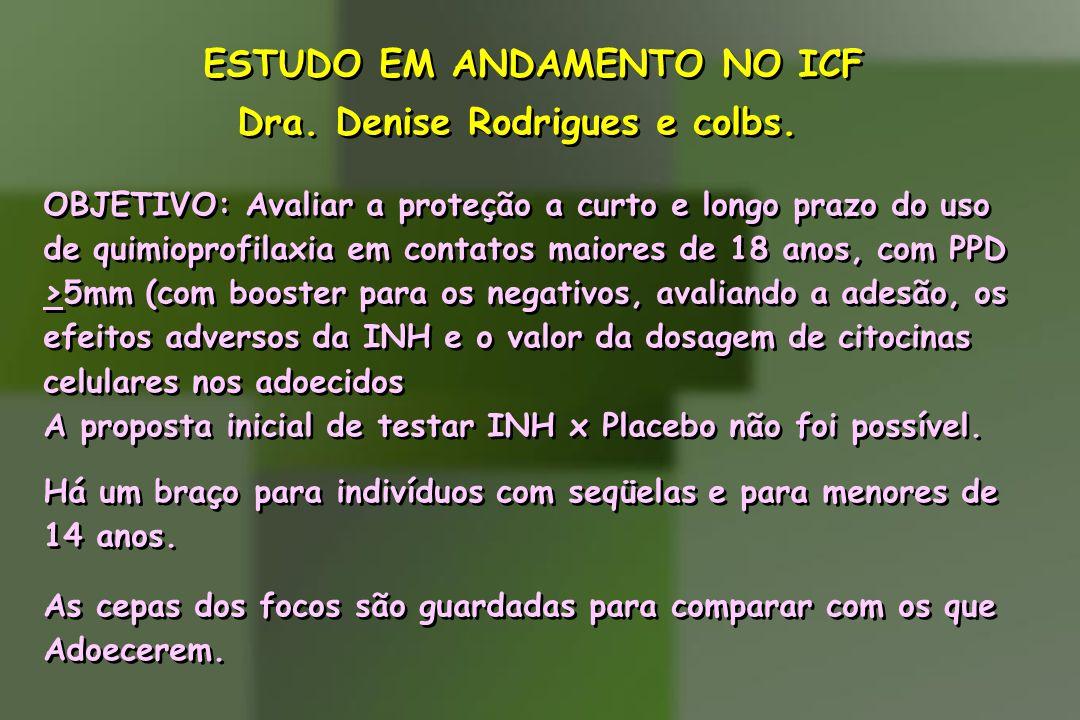 ESTUDO EM ANDAMENTO NO ICF Dra. Denise Rodrigues e colbs.
