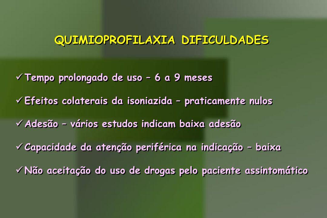 QUIMIOPROFILAXIA DIFICULDADES