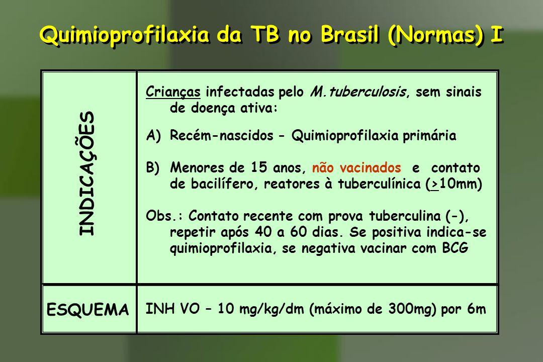 Quimioprofilaxia da TB no Brasil (Normas) I