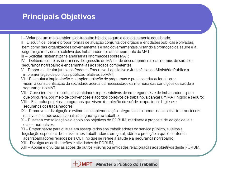 Principais Objetivos I – Velar por um meio ambiente do trabalho hígido, seguro e ecologicamente equilibrado;