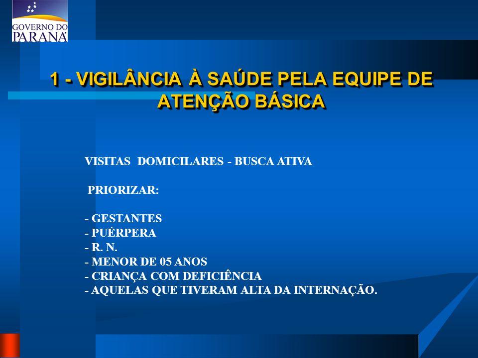 1 - VIGILÂNCIA À SAÚDE PELA EQUIPE DE ATENÇÃO BÁSICA