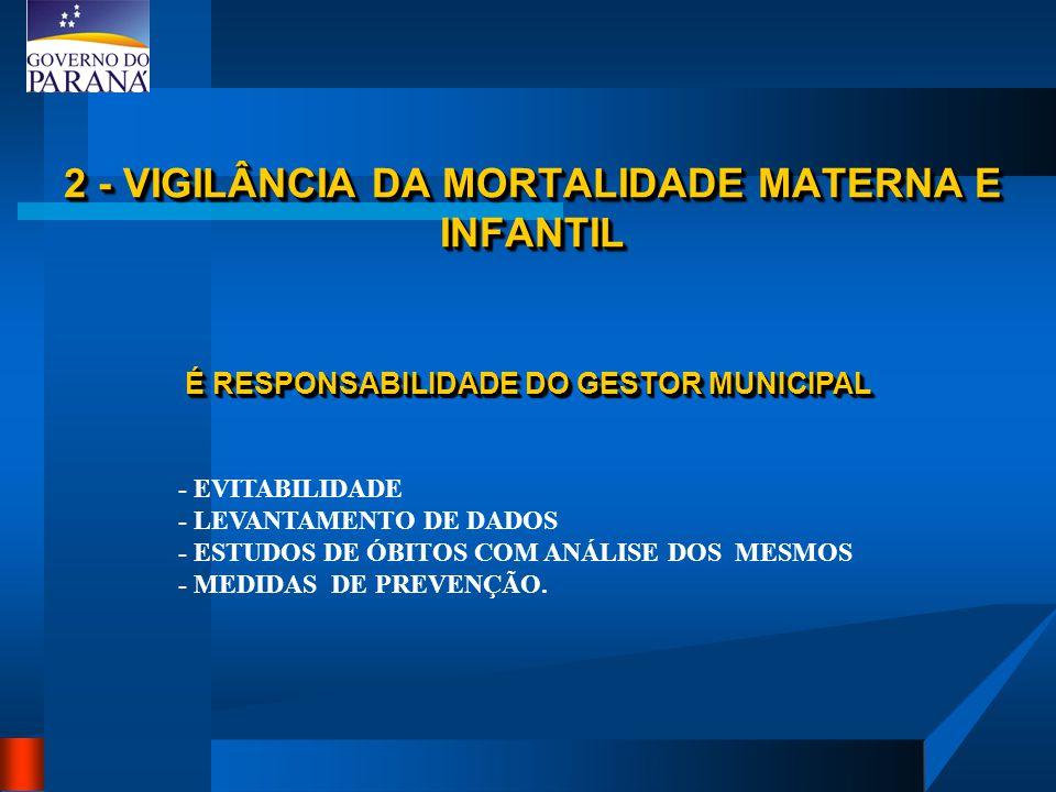 2 - VIGILÂNCIA DA MORTALIDADE MATERNA E INFANTIL