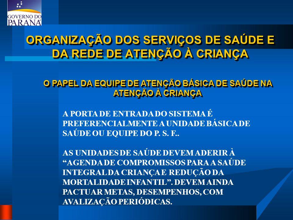 ORGANIZAÇÃO DOS SERVIÇOS DE SAÚDE E DA REDE DE ATENÇÃO À CRIANÇA