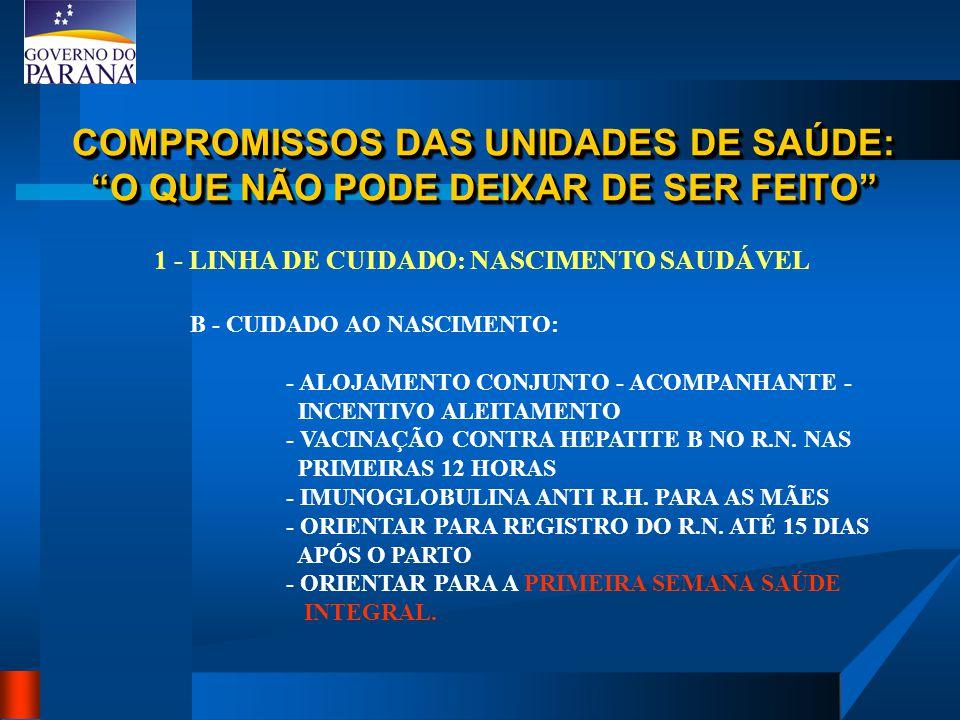 COMPROMISSOS DAS UNIDADES DE SAÚDE: O QUE NÃO PODE DEIXAR DE SER FEITO