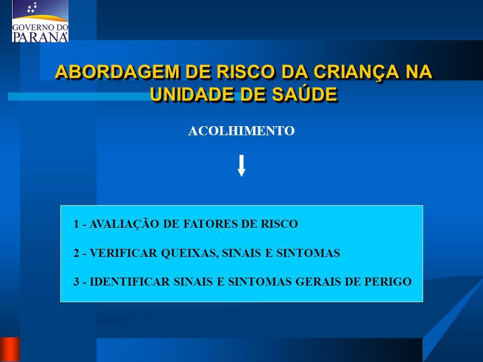 ABORDAGEM DE RISCO DA CRIANÇA NA UNIDADE DE SAÚDE