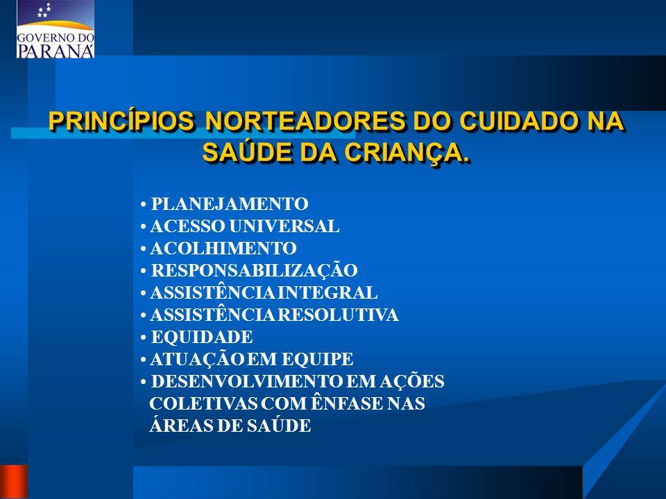 PRINCÍPIOS NORTEADORES DO CUIDADO NA SAÚDE DA CRIANÇA.