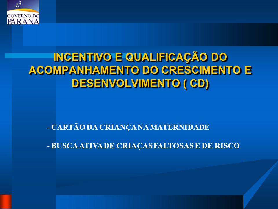 INCENTIVO E QUALIFICAÇÃO DO ACOMPANHAMENTO DO CRESCIMENTO E DESENVOLVIMENTO ( CD)