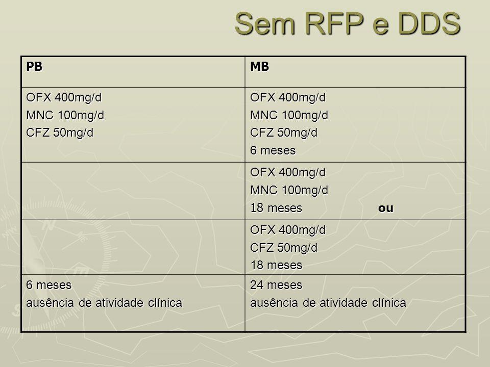Sem RFP e DDS PB MB OFX 400mg/d MNC 100mg/d CFZ 50mg/d 6 meses