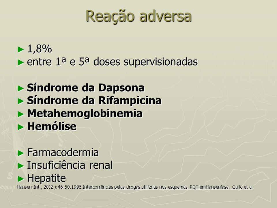 Reação adversa 1,8% entre 1ª e 5ª doses supervisionadas