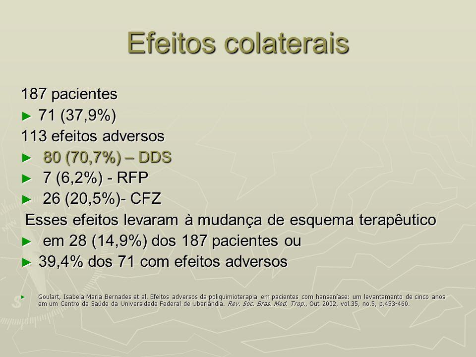 Efeitos colaterais 187 pacientes 71 (37,9%) 113 efeitos adversos