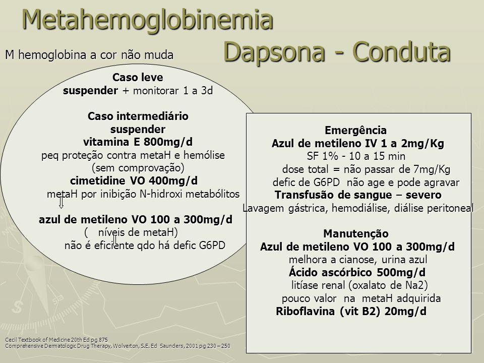 Metahemoglobinemia Dapsona - Conduta
