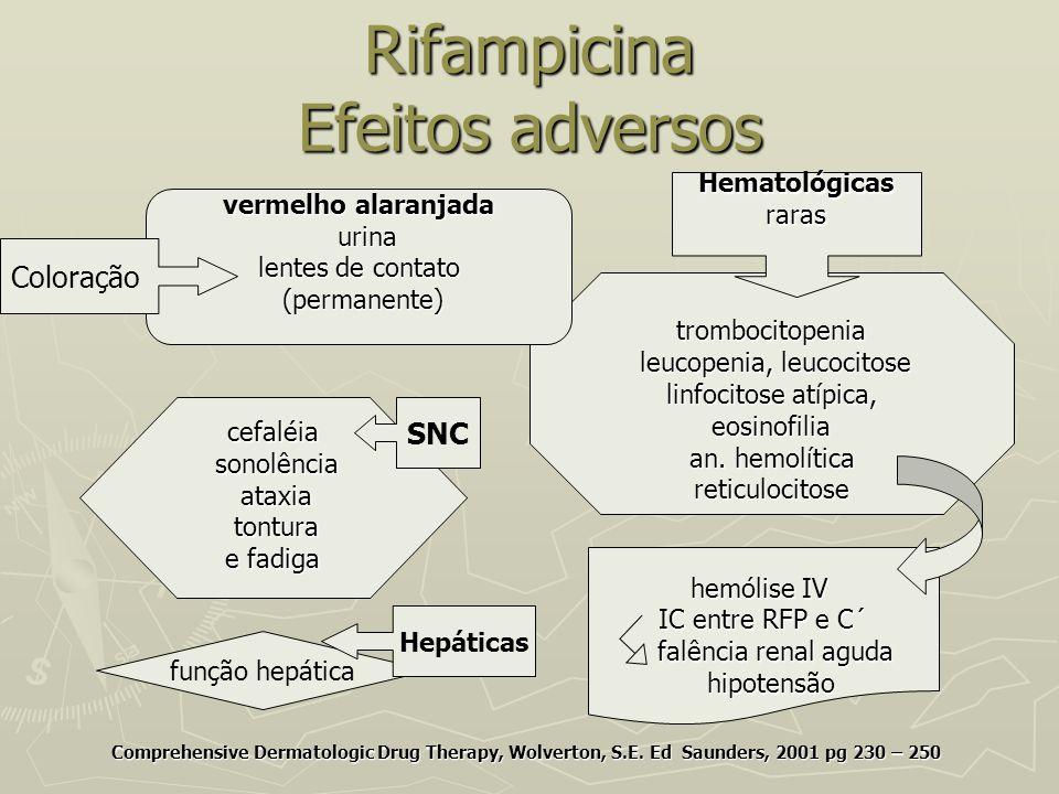 Rifampicina Efeitos adversos