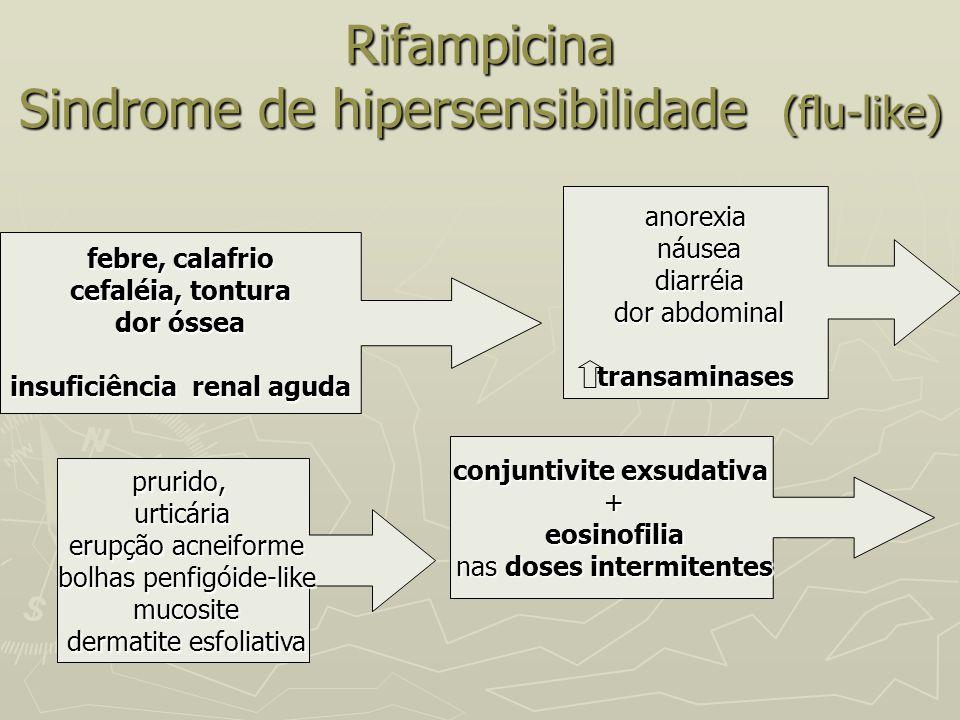 Rifampicina Sindrome de hipersensibilidade (flu-like)
