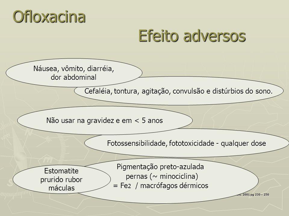 Ofloxacina Efeito adversos