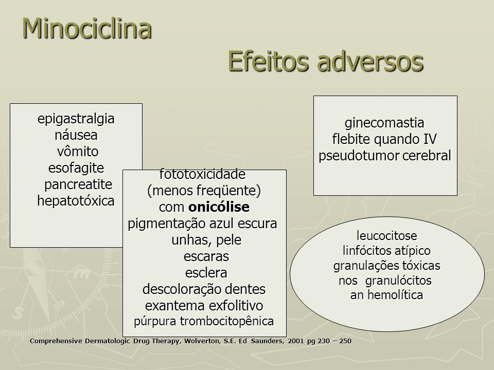 Minociclina Efeitos adversos
