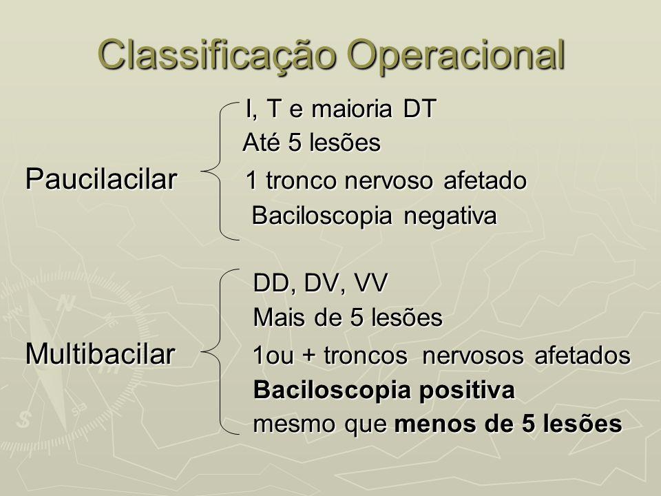 Classificação Operacional
