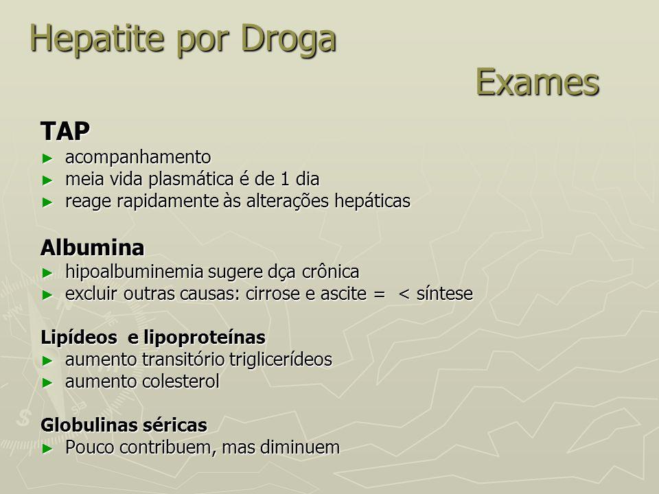 Hepatite por Droga Exames