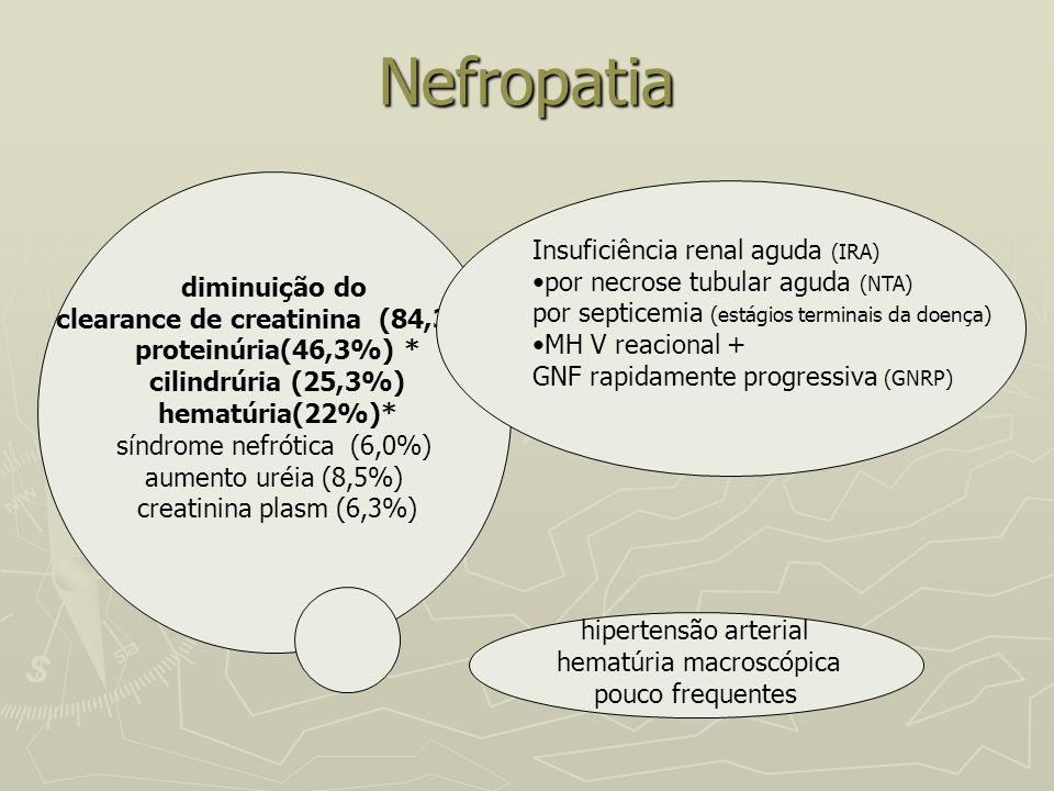 clearance de creatinina (84,3%)