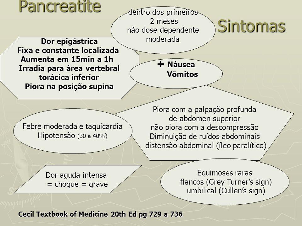 Pancreatite Sintomas + Náusea dentro dos primeiros 2 meses