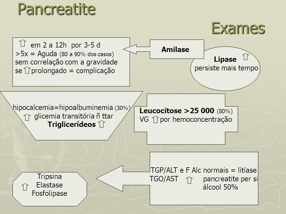Pancreatite Exames em 2 a 12h por 3-5 d