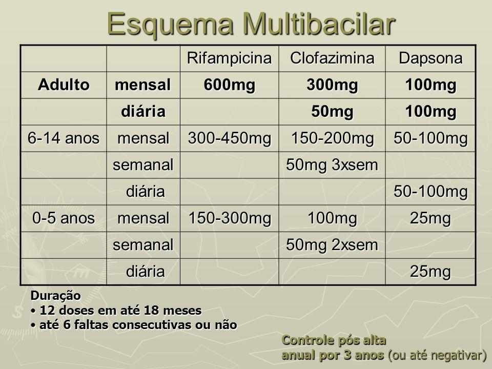Esquema Multibacilar Rifampicina Clofazimina Dapsona Adulto mensal