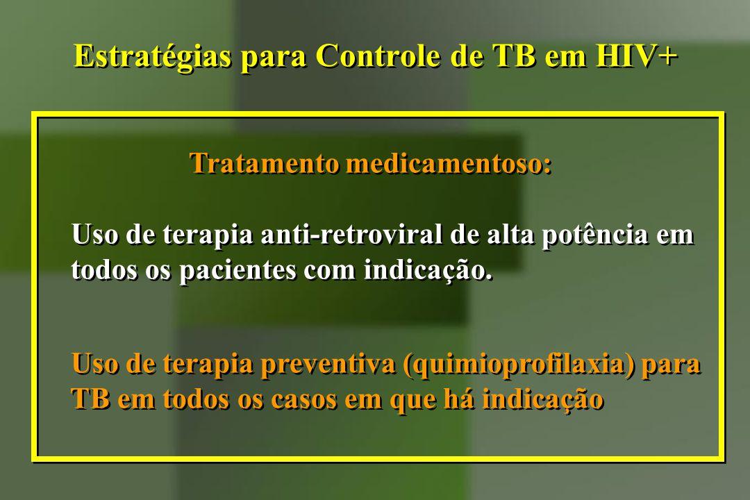 Estratégias para Controle de TB em HIV+