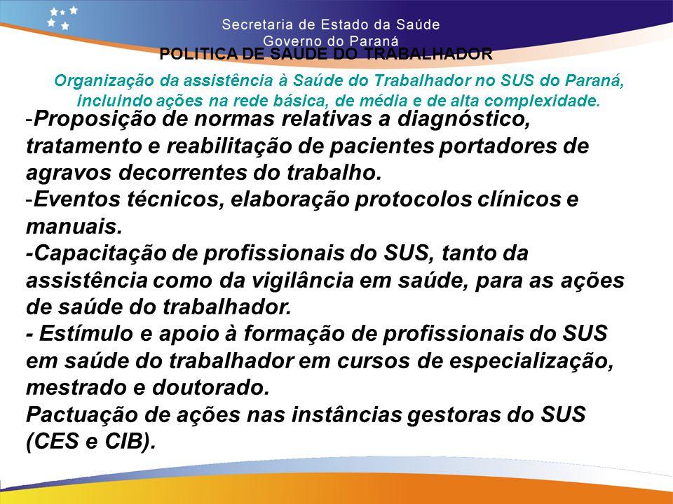 Eventos técnicos, elaboração protocolos clínicos e manuais.