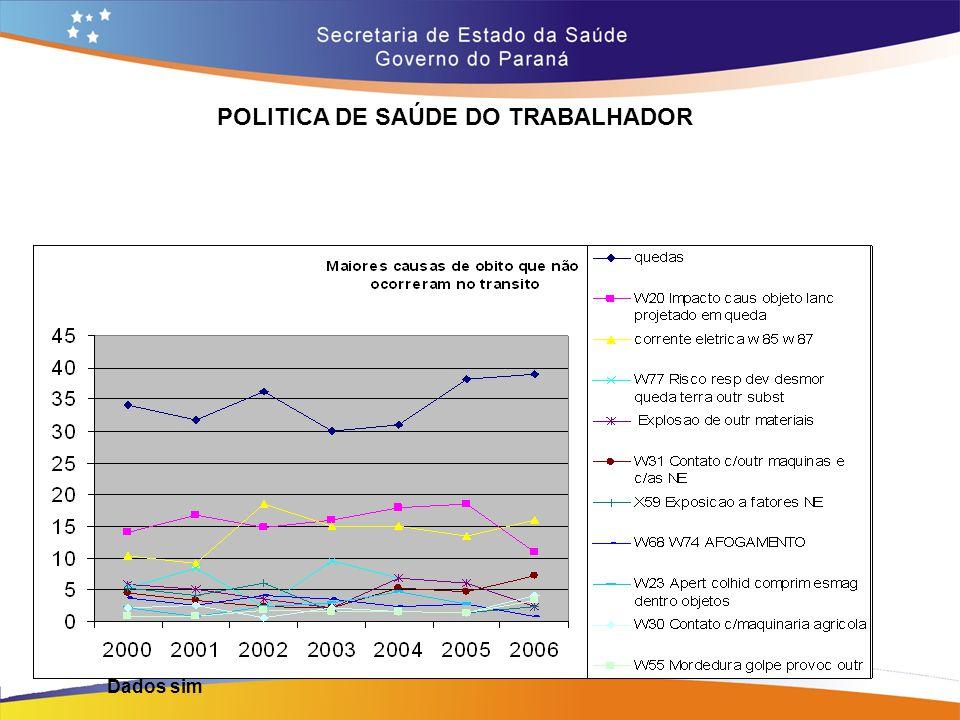 POLITICA DE SAÚDE DO TRABALHADOR