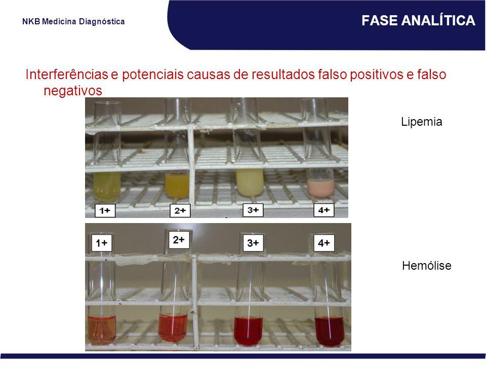 FASE ANALÍTICA Interferências e potenciais causas de resultados falso positivos e falso negativos. Lipemia.