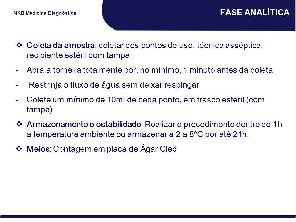 FASE ANALÍTICA Coleta da amostra: coletar dos pontos de uso, técnica asséptica, recipiente estéril com tampa.