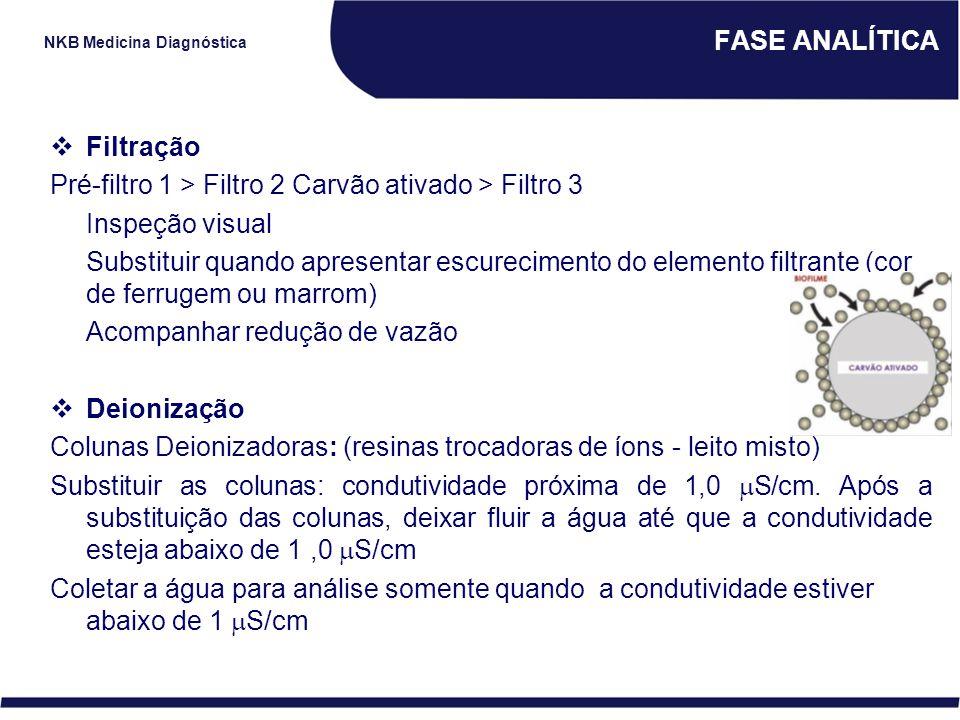 FASE ANALÍTICA Filtração. Pré-filtro 1 > Filtro 2 Carvão ativado > Filtro 3. Inspeção visual.