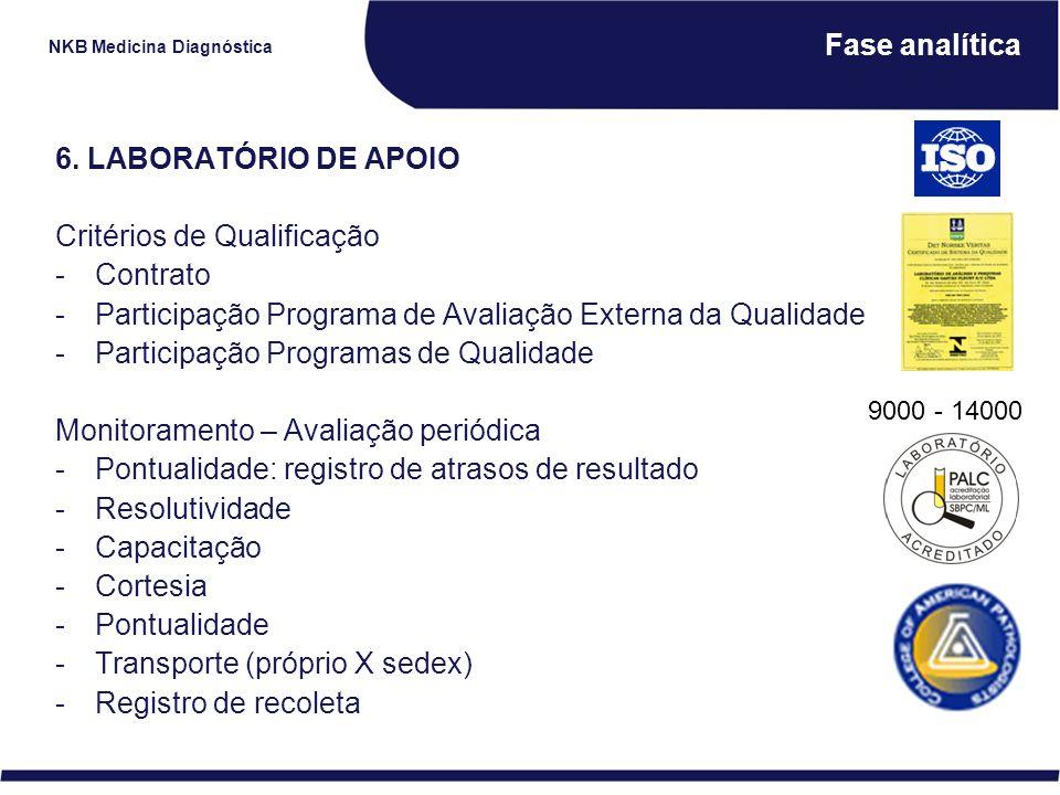 Critérios de Qualificação Contrato