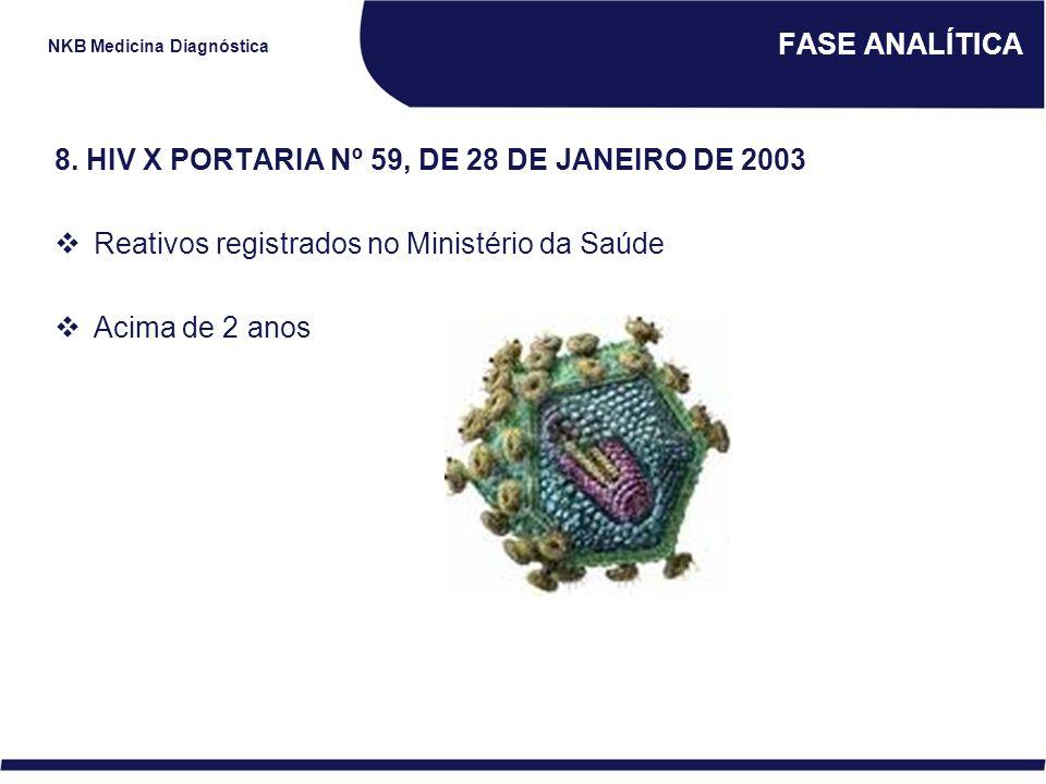 FASE ANALÍTICA 8. HIV X PORTARIA Nº 59, DE 28 DE JANEIRO DE 2003. Reativos registrados no Ministério da Saúde.