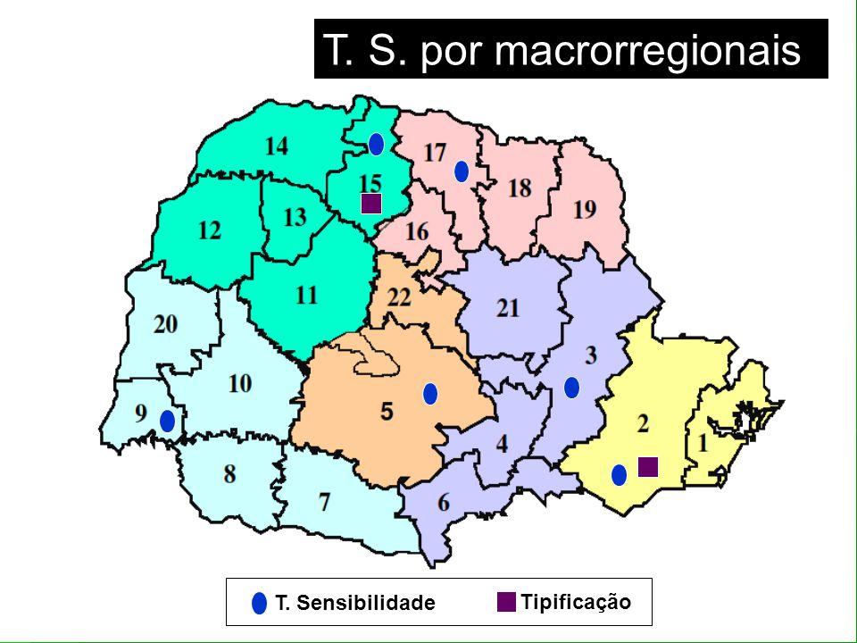 T. S. por macrorregionais