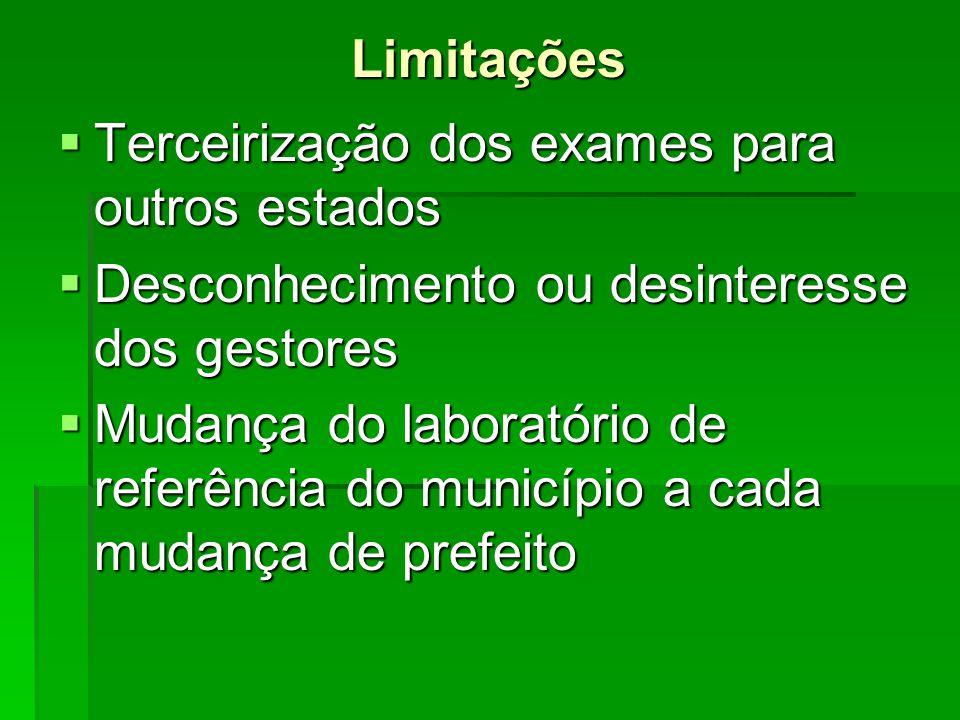 Limitações Terceirização dos exames para outros estados. Desconhecimento ou desinteresse dos gestores.