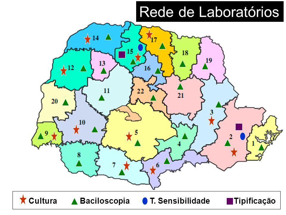 Rede de Laboratórios Cultura Baciloscopia T. Sensibilidade Tipificação