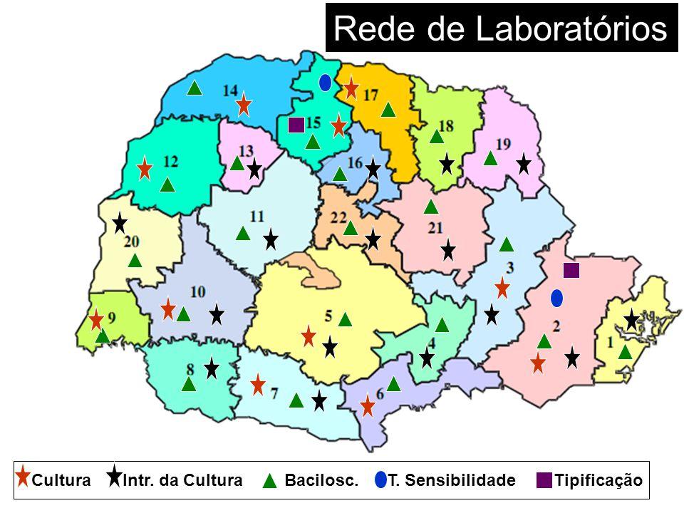 Rede de Laboratórios Cultura Intr. da Cultura Bacilosc.