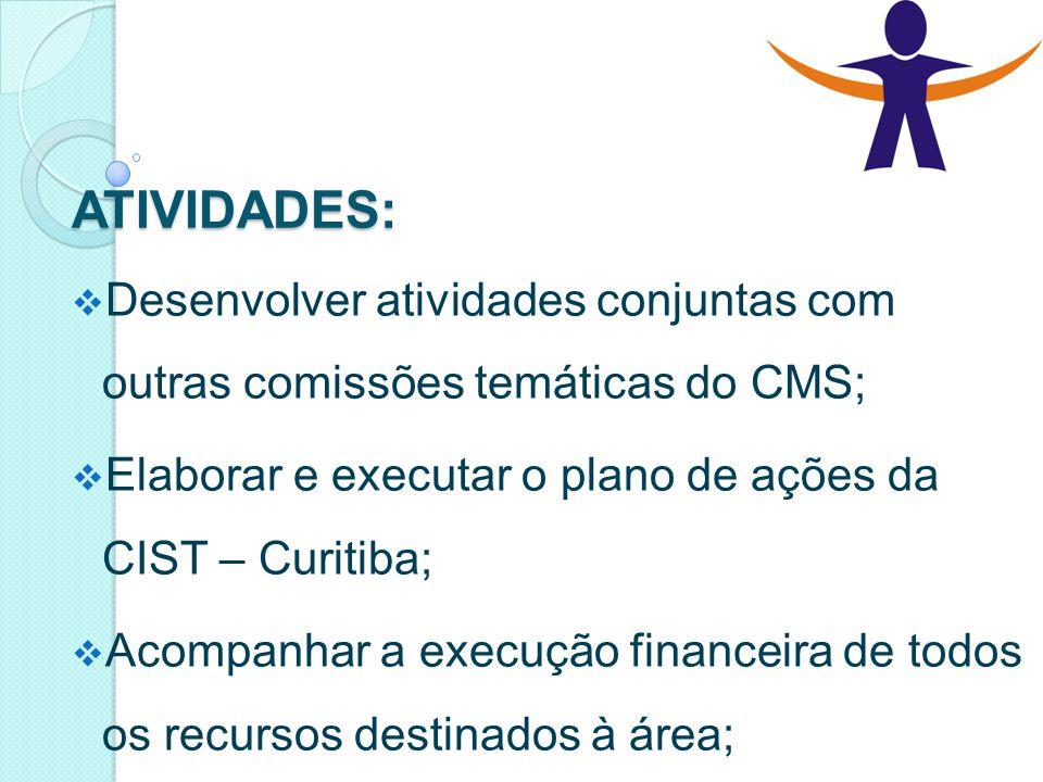ATIVIDADES: Desenvolver atividades conjuntas com outras comissões temáticas do CMS; Elaborar e executar o plano de ações da CIST – Curitiba;