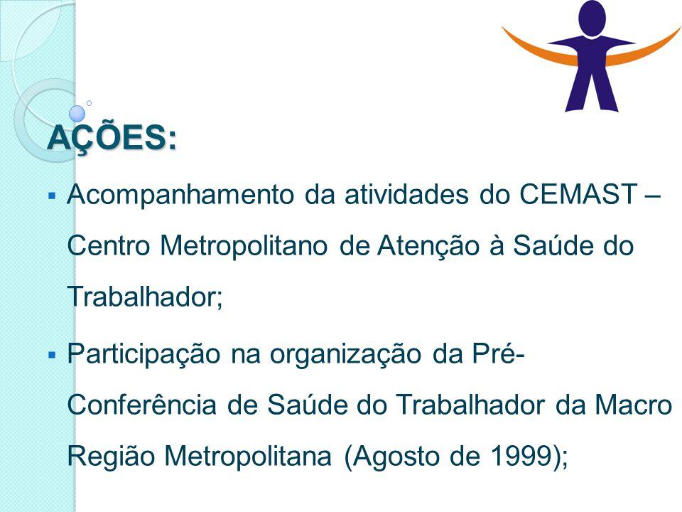 AÇÕES: Acompanhamento da atividades do CEMAST – Centro Metropolitano de Atenção à Saúde do Trabalhador;