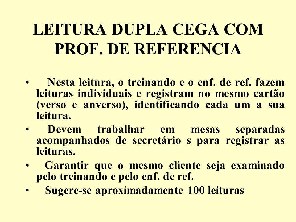 LEITURA DUPLA CEGA COM PROF. DE REFERENCIA