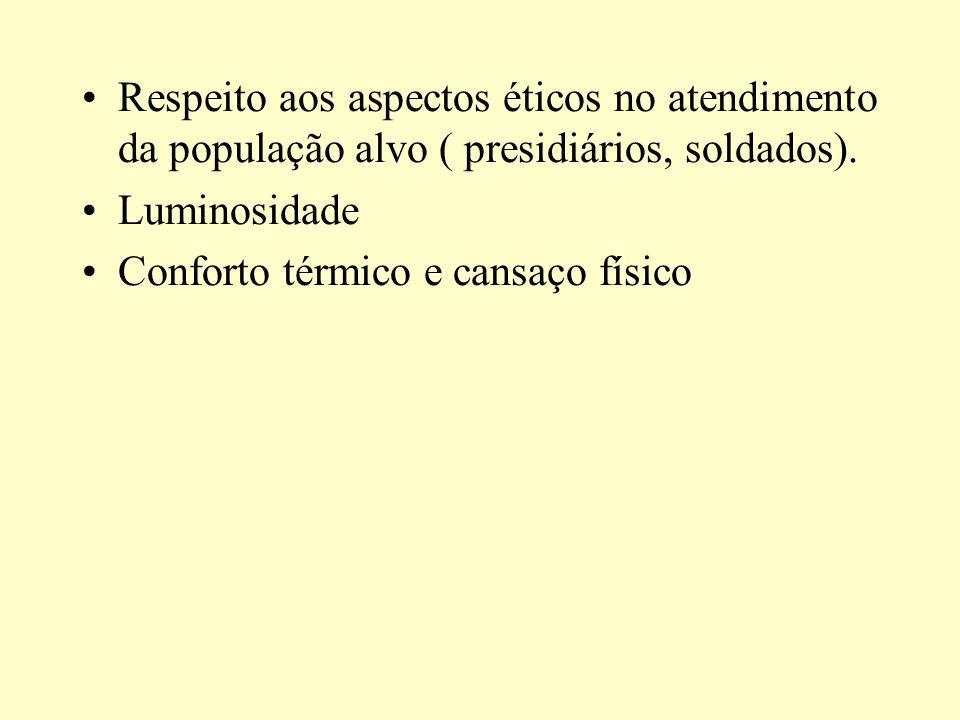 Respeito aos aspectos éticos no atendimento da população alvo ( presidiários, soldados).