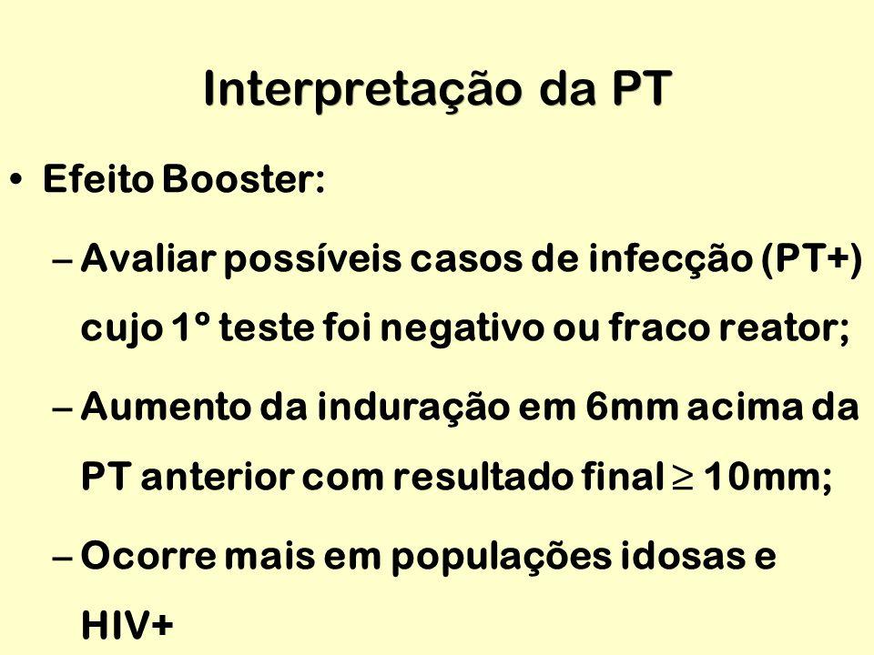 Interpretação da PT Efeito Booster: