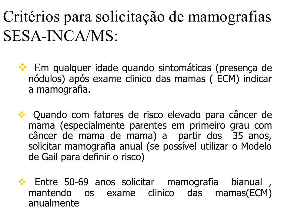 Critérios para solicitação de mamografias SESA-INCA/MS: