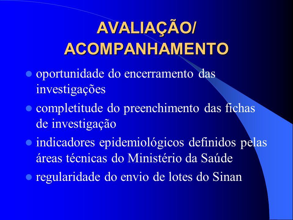 AVALIAÇÃO/ ACOMPANHAMENTO