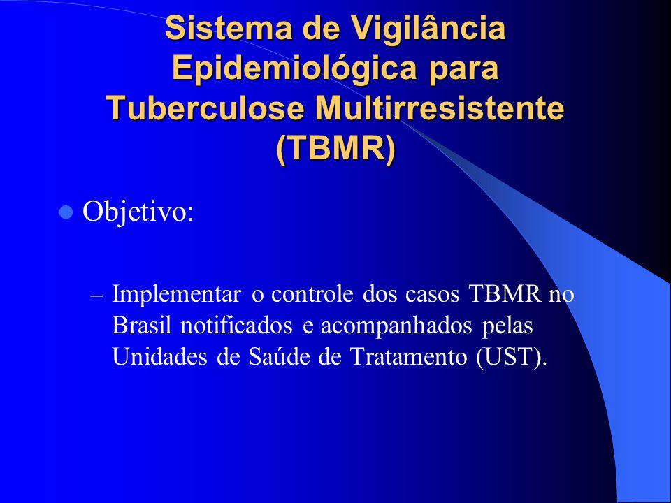 Sistema de Vigilância Epidemiológica para Tuberculose Multirresistente (TBMR)
