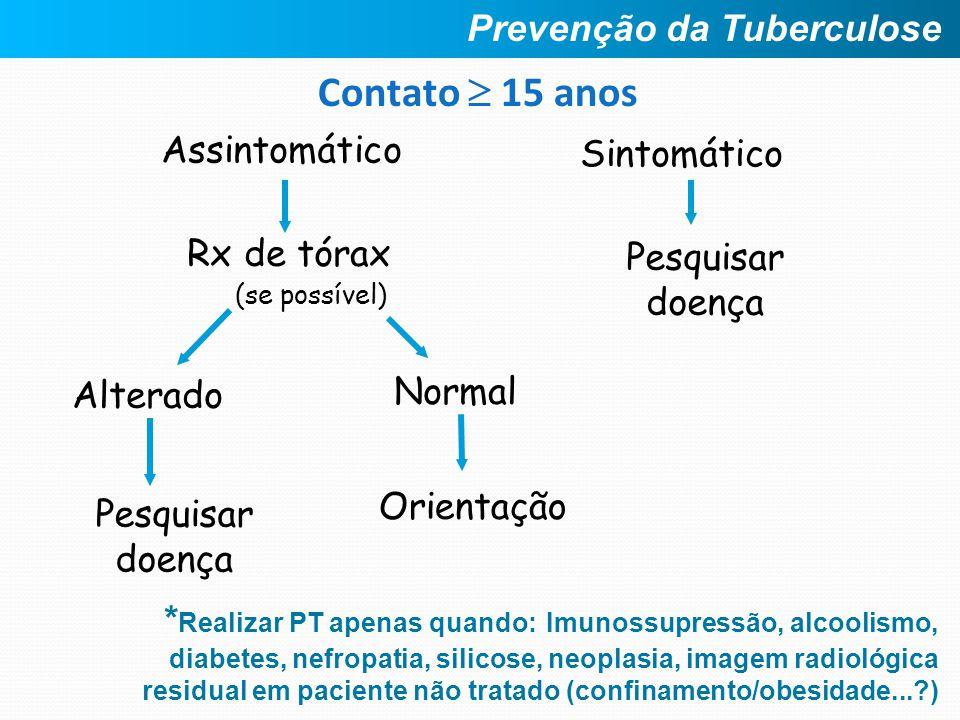 Contato  15 anos Prevenção da Tuberculose Assintomático Sintomático