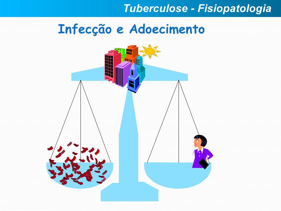 Infecção e Adoecimento